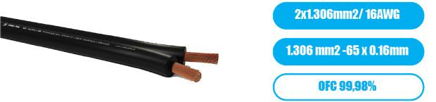 Профессиональный инсталляционный спикерный (акустический) кабель PROCAST Cable SBL16.OFC.1,306