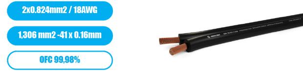 Профессиональный инсталляционный спикерный (акустический) кабель PROCAST Cable SBL18.OFC.0,824