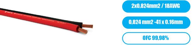 Профессиональный инсталляционный спикерный (акустический) кабель PROCAST Cable SBR18.OFC.0,824